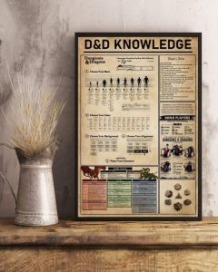More DnD Knowledge Poster